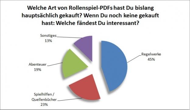 Arkanil_PDF_Umfrage